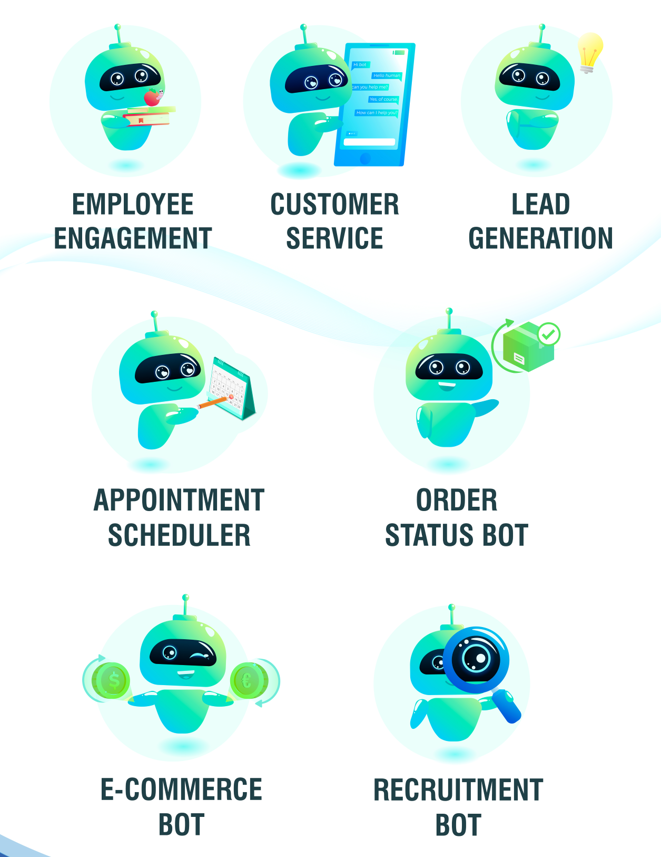 Use Cases for Chatbots with Bluefish.AI