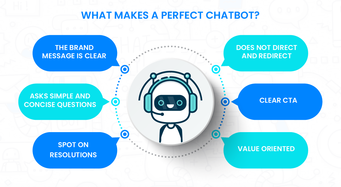 conversational marketing for industry